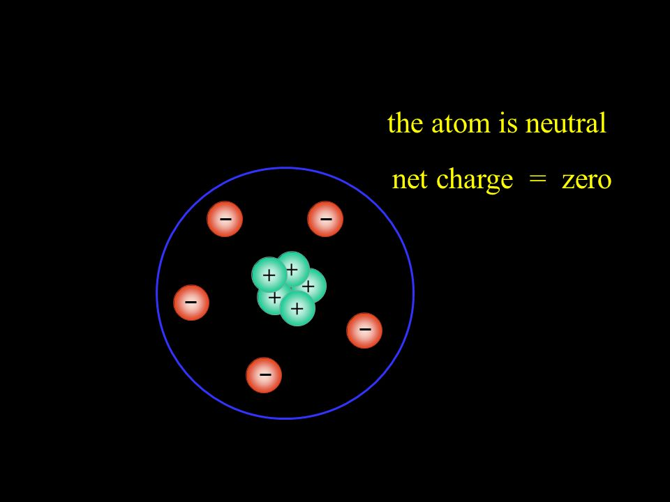 +++++ this is an atom with 5 electrons and 5 protons