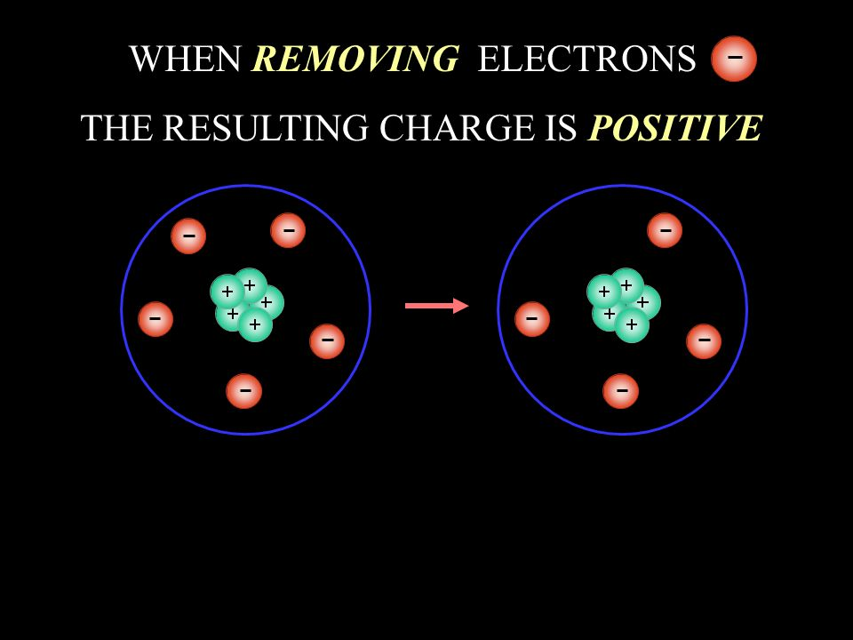 WHEN REMOVING ELECTRONS
