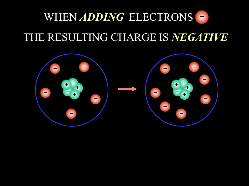 WHEN ADDING ELECTRONS