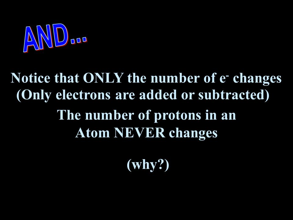 Atoms without charge are called ATOMS Atoms with positive or negative charge are called IONS