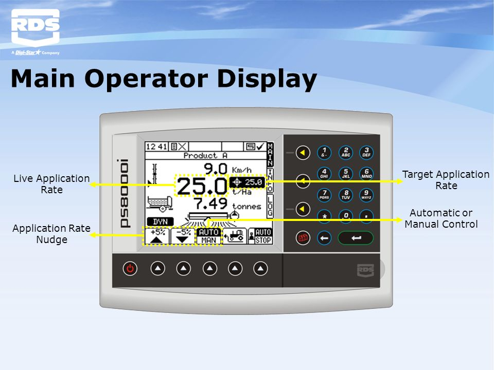 Main Operator Display Live Application Rate Application Rate Nudge Target Application Rate Automatic or Manual Control