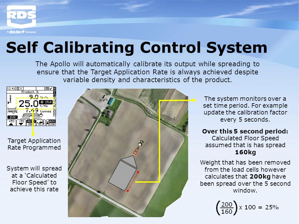 Self Calibrating Control System The Apollo will automatically calibrate its output while spreading to ensure that the Target Application Rate is alway