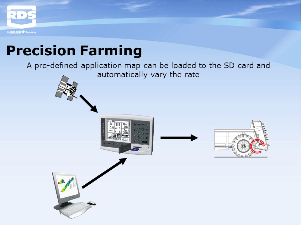 Precision Farming A pre-defined application map can be loaded to the SD card and automatically vary the rate
