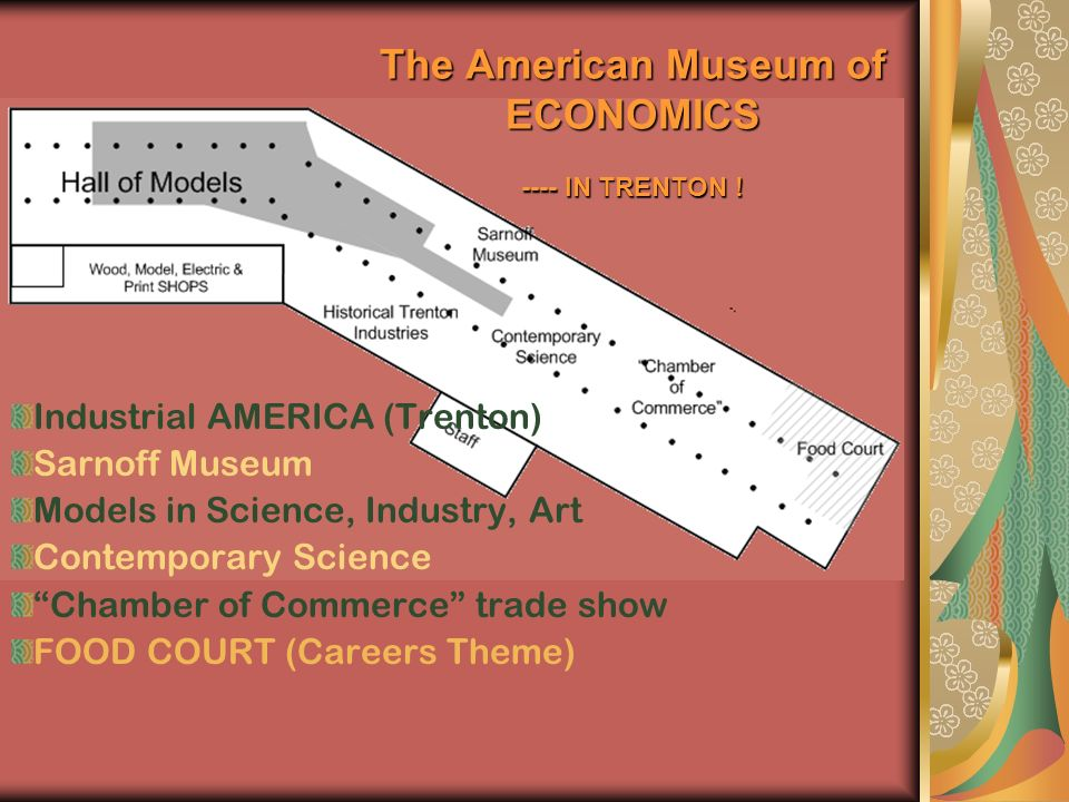 Industrial AMERICA (Trenton) Sarnoff Museum Models in Science, Industry, Art Contemporary Science Chamber of Commerce trade show FOOD COURT (Careers T