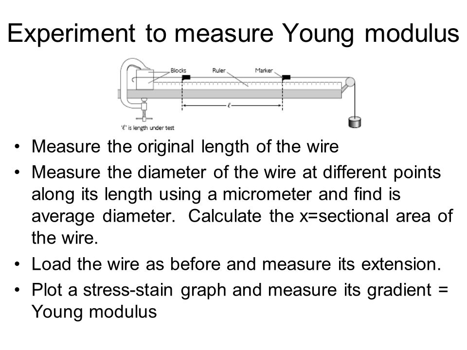 Experiment to measure Young modulus Measure the original length of the wire Measure the diameter of the wire at different points along its length usin