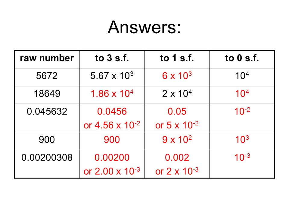 Answers: raw numberto 3 s.f.to 1 s.f.to 0 s.f. 56725.67 x 10 3 6 x 10 3 10 4 186491.86 x 10 4 2 x 10 4 10 4 0.0456320.0456 or 4.56 x 10 -2 0.05 or 5 x