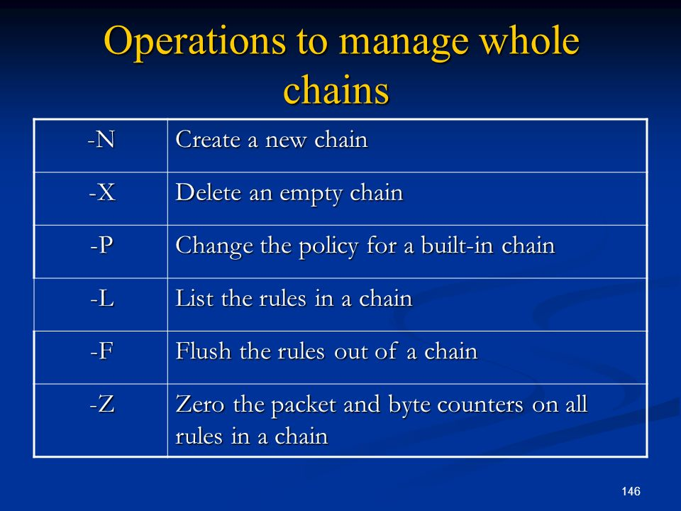 146 Operations to manage whole chains Operations to manage whole chains -N-N-N-N Create a new chain -X-X-X-X Delete an empty chain -P-P-P-P Change the