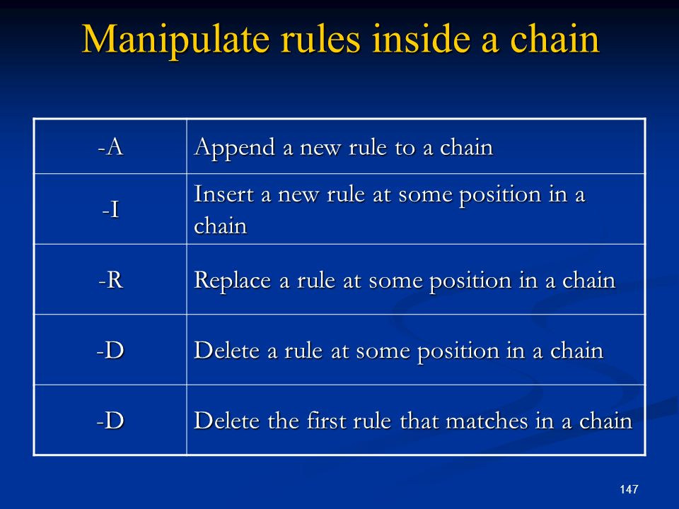 147 Manipulate rules inside a chain -A-A-A-A Append a new rule to a chain -I-I-I-I Insert a new rule at some position in a chain -R-R-R-R Replace a ru