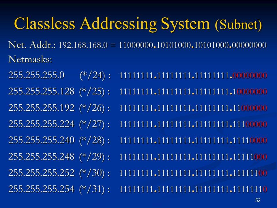 52 Net. Addr.: 192.168.168.0 = 11000000. 10101000. 10101000. 00000000 Netmasks: 255.255.255.0 (*/24) : 11111111. 11111111. 11111111. 00000000 255.255.
