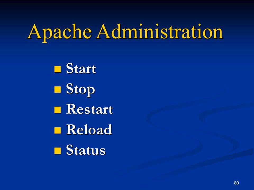 80 Start Start Stop Stop Restart Restart Reload Reload Status Status Apache Administration