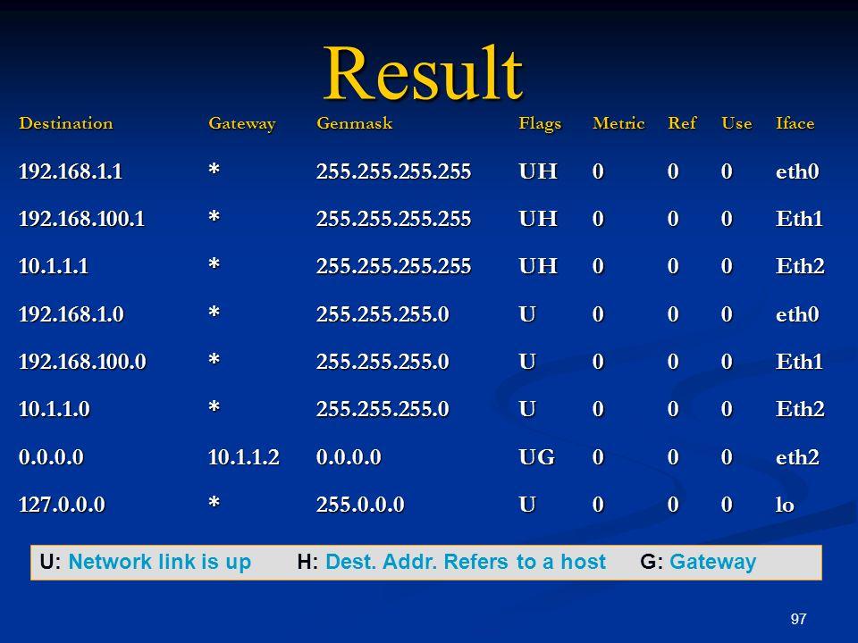 97 Result IfaceUseRefMetricFlagsGenmaskGatewayDestination eth0000UH255.255.255.255*192.168.1.1 Eth1000UH255.255.255.255*192.168.100.1 Eth2000UH255.255
