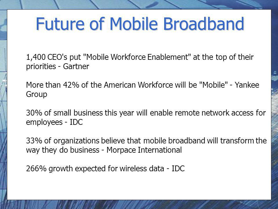 Future of Mobile Broadband 1,400 CEO s put Mobile Workforce Enablement at the top of their priorities - Gartner More than 42% of the American Workforce will be Mobile - Yankee Group 30% of small business this year will enable remote network access for employees - IDC 33% of organizations believe that mobile broadband will transform the way they do business - Morpace International 266% growth expected for wireless data - IDC