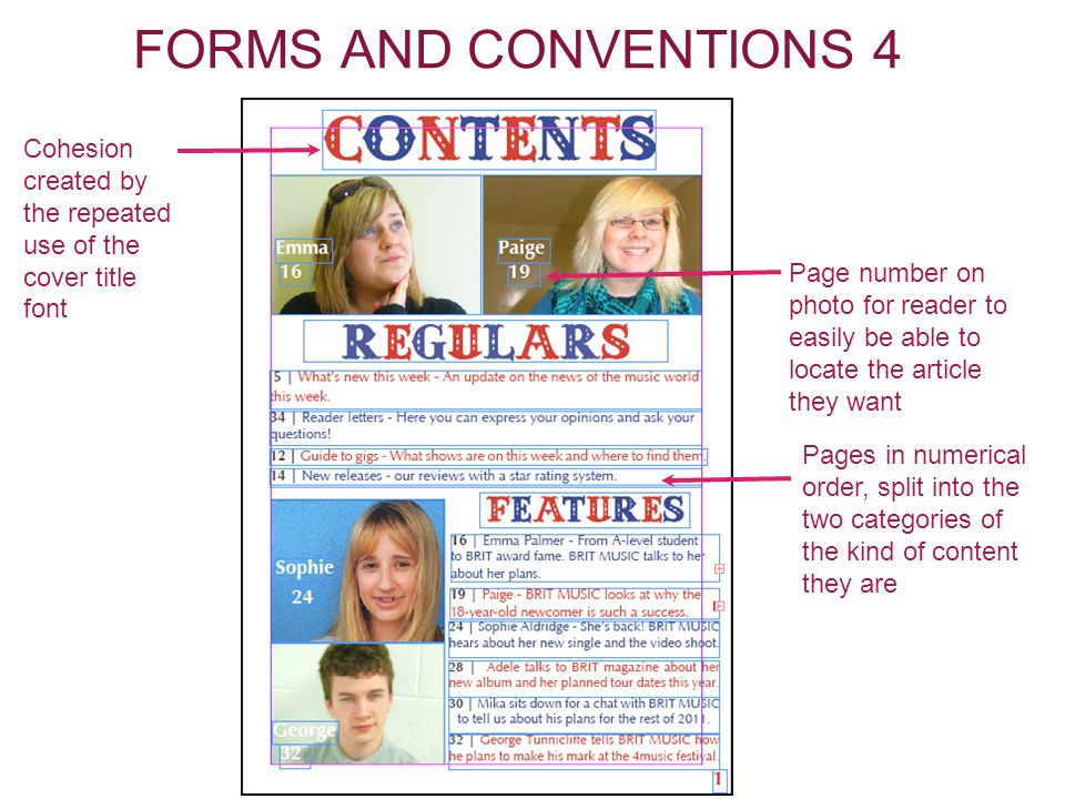FORMS AND CONVENTIONS 4 Page number on photo for reader to easily be able to locate the article they want Pages in numerical order, split into the two