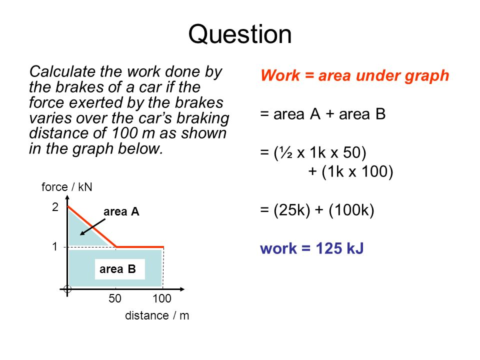 Question Calculate the work done by the brakes of a car if the force exerted by the brakes varies over the cars braking distance of 100 m as shown in