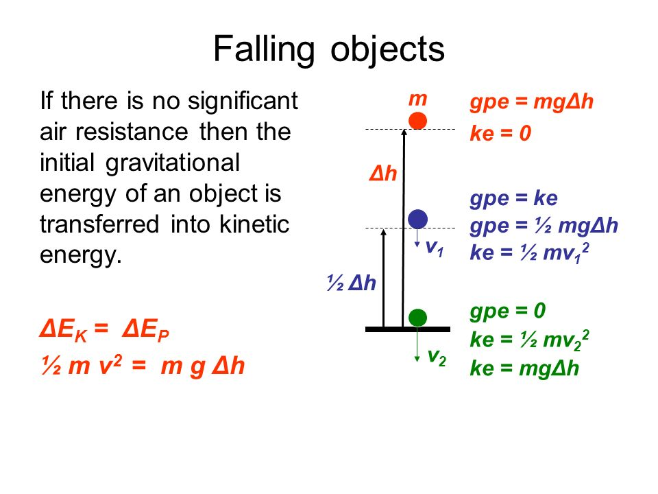Falling objects If there is no significant air resistance then the initial gravitational energy of an object is transferred into kinetic energy. ΔE K