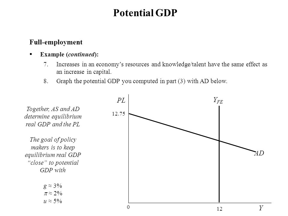 Potential GDP Full-employment Example (continued): 7.Increases in an economys resources and knowledge/talent have the same effect as an increase in ca