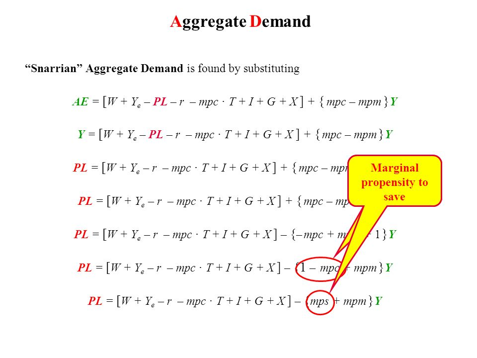 Snarrian Aggregate Demand is found by substituting AE = [ W + Y e – PL – r – mpc T + I + G + X ] + { mpc – mpm } Y Y = [ W + Y e – PL – r – mpc T + I