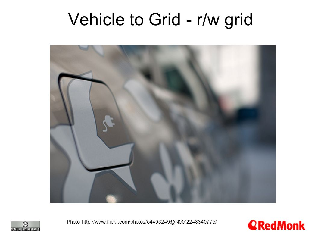 Vehicle to Grid - r/w grid Photo