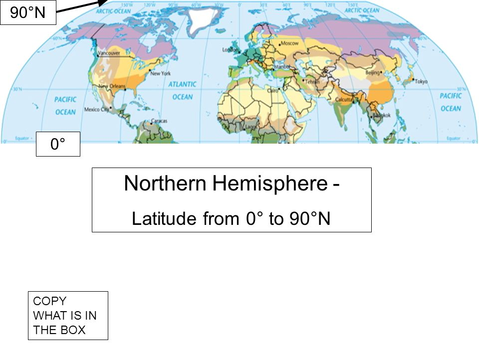 Northern Hemisphere - Latitude from 0° to 90°N 0° 90°N COPY WHAT IS IN THE BOX