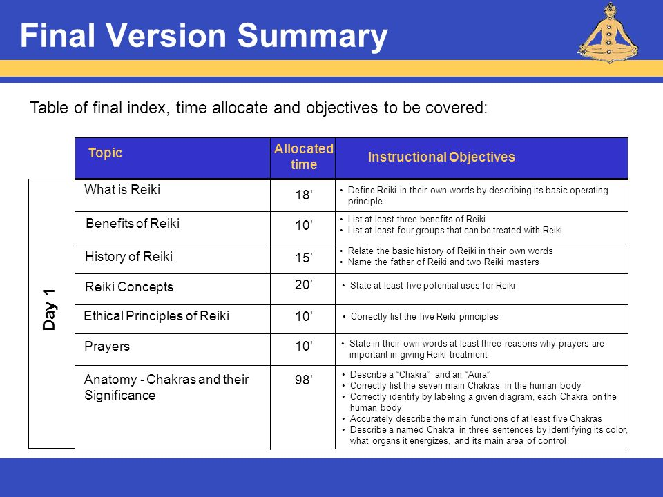 Final Version Summary Table of final index, time allocate and objectives to be covered: Topic Allocated time Instructional Objectives What is Reiki De