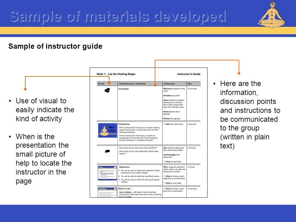 Sample of materials developed Sample of instructor guide Here are the information, discussion points and instructions to be communicated to the group