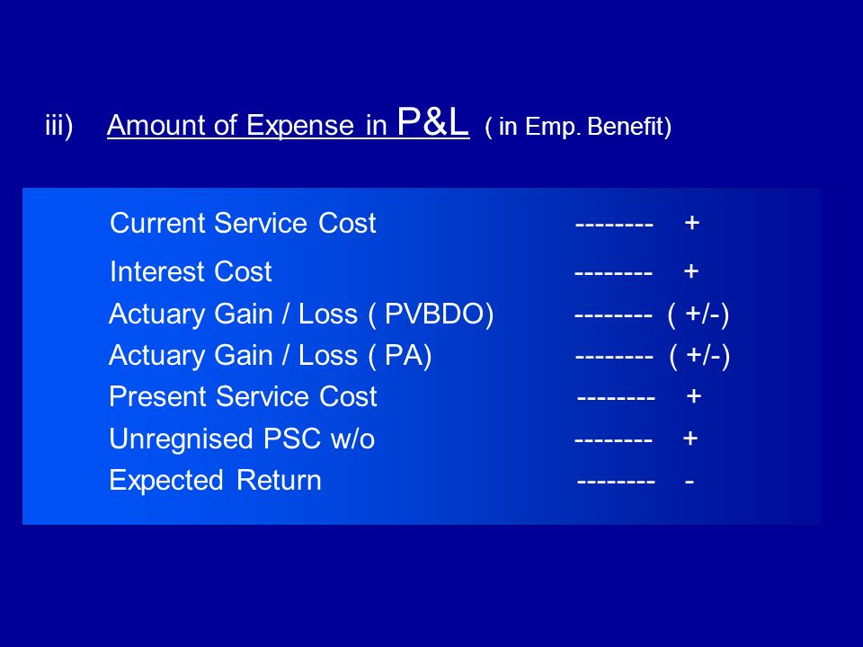 iii)Amount of Expense in P&L ( in Emp.