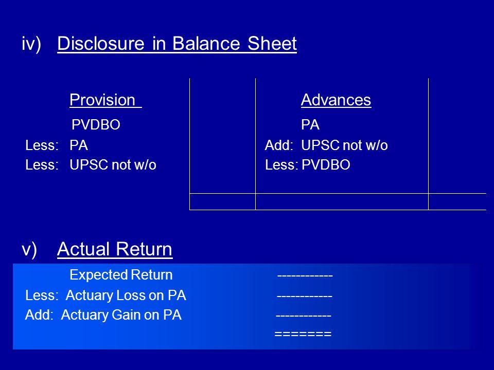 iv)Disclosure in Balance Sheet Provision Advances PVDBO PA Less: PA Add: UPSC not w/o Less: UPSC not w/o Less: PVDBO v)Actual Return Expected Return ------------ Less: Actuary Loss on PA ------------ Add: Actuary Gain on PA ------------ =======
