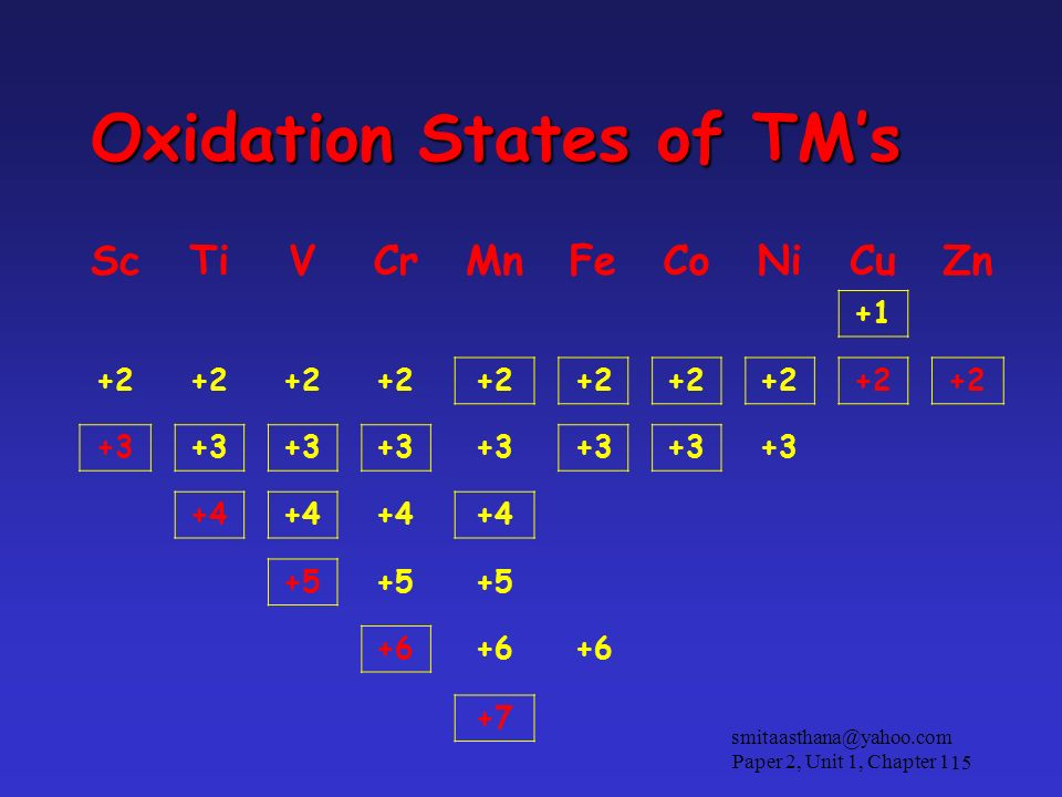 Oxidation States of TMs ScTiVCrMnFeCoNiCuZn +1 +2 +3 +4 +5 +6 +7 15 smitaasthana@yahoo.com Paper 2, Unit 1, Chapter 1