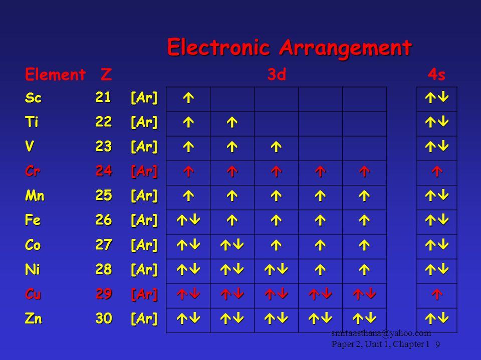 Electronic Arrangement ElementZ3d4s Sc21[Ar] Ti22[Ar] V23[Ar] Cr24[Ar] Mn25[Ar] Fe26[Ar] Co27[Ar] Ni28[Ar] Cu29[Ar] Zn30[Ar] 9 smitaasthana@yahoo.com