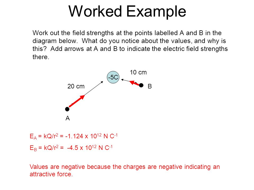 Worked Example Work out the field strengths at the points labelled A and B in the diagram below. What do you notice about the values, and why is this?