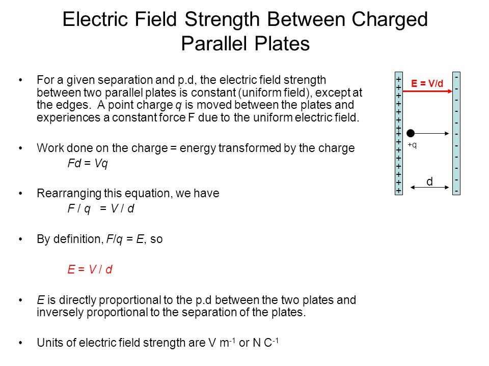 Electric Field Strength Between Charged Parallel Plates For a given separation and p.d, the electric field strength between two parallel plates is con