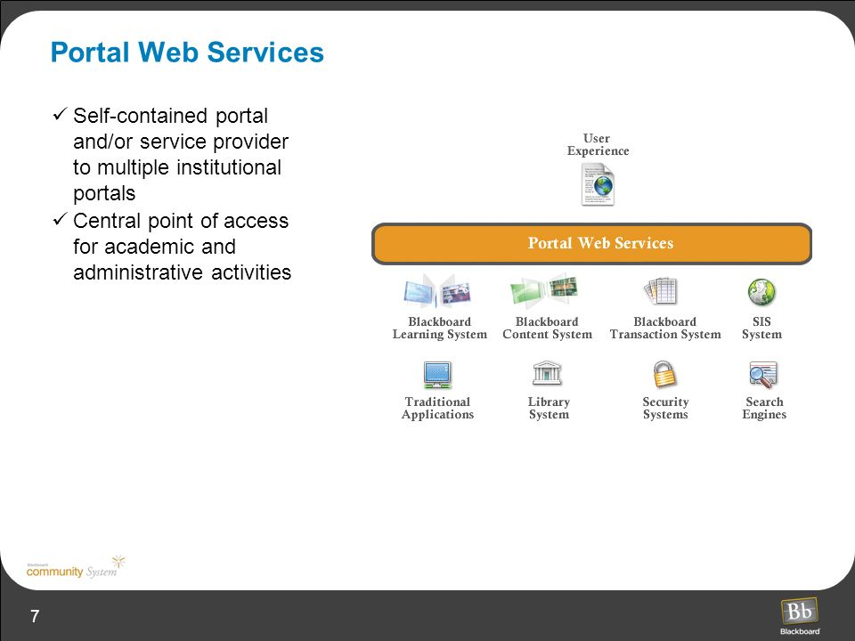 7 Portal Web Services Self-contained portal and/or service provider to multiple institutional portals Central point of access for academic and adminis