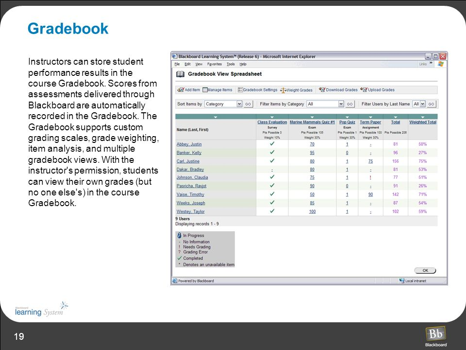 19 Gradebook Instructors can store student performance results in the course Gradebook. Scores from assessments delivered through Blackboard are autom