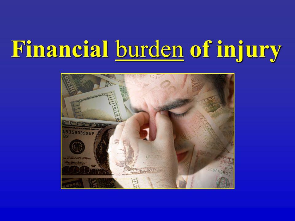 Financial burden of injury