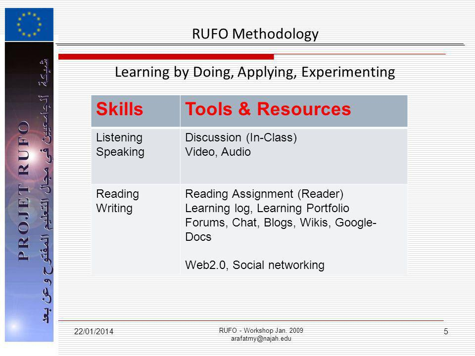 RUFO Methodology Learning by Doing, Applying, Experimenting 22/01/2014 RUFO - Workshop Jan. 2009 arafatmy@najah.edu 5 SkillsTools & Resources Listenin