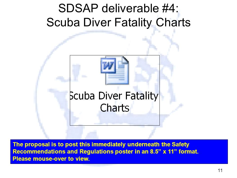 11 SDSAP deliverable #4: Scuba Diver Fatality Charts The proposal is to post this immediately underneath the Safety Recommendations and Regulations po