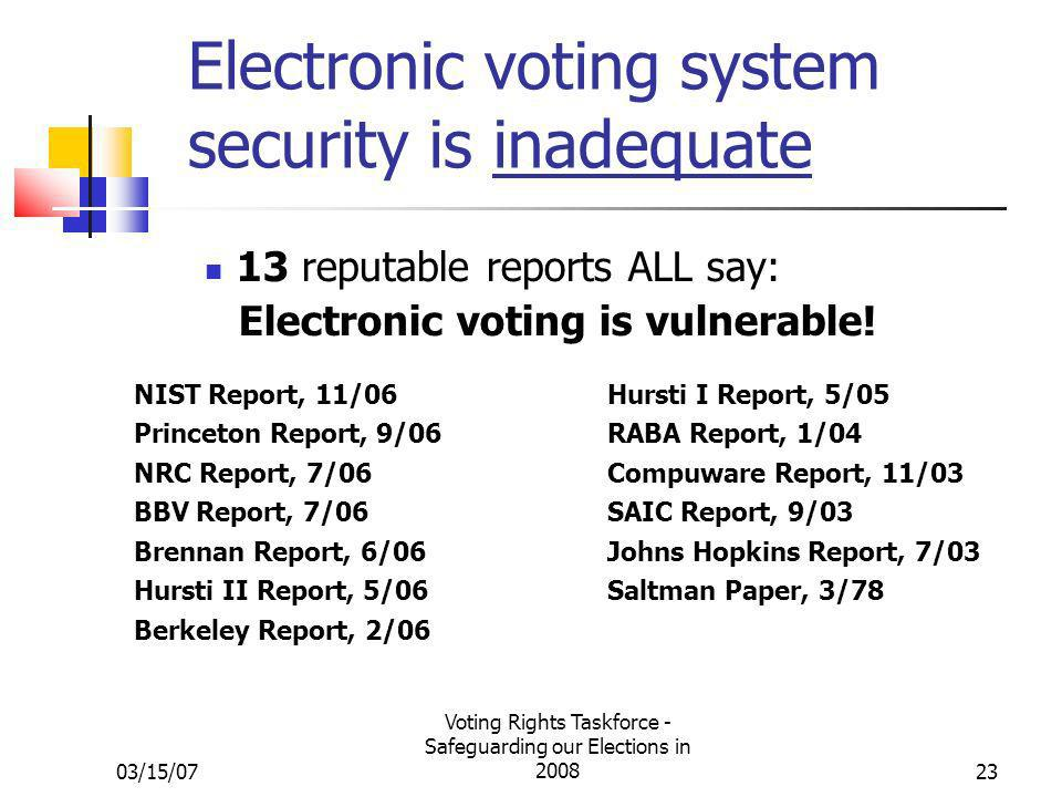 03/15/07 Voting Rights Taskforce - Safeguarding our Elections in 200823 Electronic voting system security is inadequate NIST Report, 11/06 Princeton Report, 9/06 NRC Report, 7/06 BBV Report, 7/06 Brennan Report, 6/06 Hursti II Report, 5/06 Berkeley Report, 2/06 Hursti I Report, 5/05 RABA Report, 1/04 Compuware Report, 11/03 SAIC Report, 9/03 Johns Hopkins Report, 7/03 Saltman Paper, 3/78 13 reputable reports ALL say: Electronic voting is vulnerable!