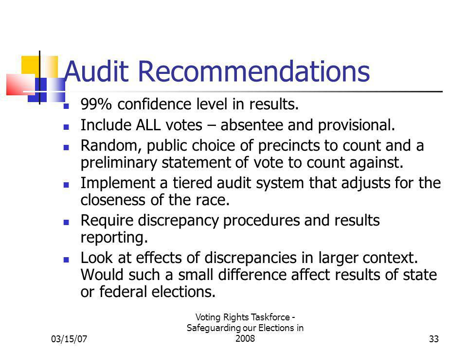03/15/07 Voting Rights Taskforce - Safeguarding our Elections in 200833 Audit Recommendations 99% confidence level in results. Include ALL votes – abs