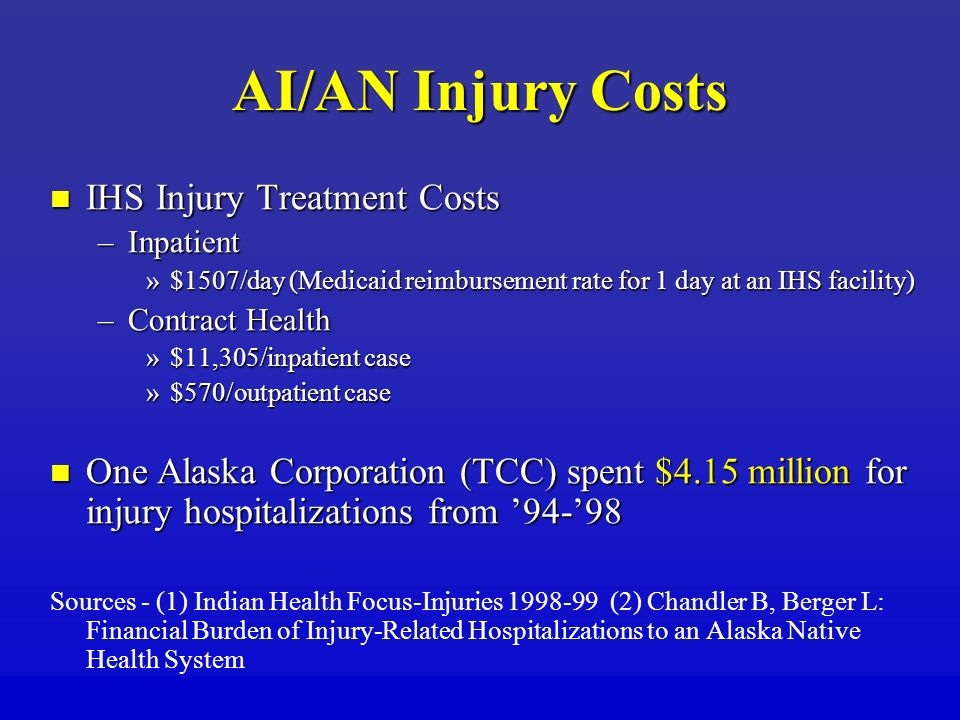 AI/AN Injury Costs IHS Injury Treatment Costs IHS Injury Treatment Costs –Inpatient »$1507/day (Medicaid reimbursement rate for 1 day at an IHS facility) –Contract Health »$11,305/inpatient case »$570/outpatient case One Alaska Corporation (TCC) spent $4.15 million for injury hospitalizations from 94-98 One Alaska Corporation (TCC) spent $4.15 million for injury hospitalizations from 94-98 Sources - (1) Indian Health Focus-Injuries 1998-99 (2) Chandler B, Berger L: Financial Burden of Injury-Related Hospitalizations to an Alaska Native Health System