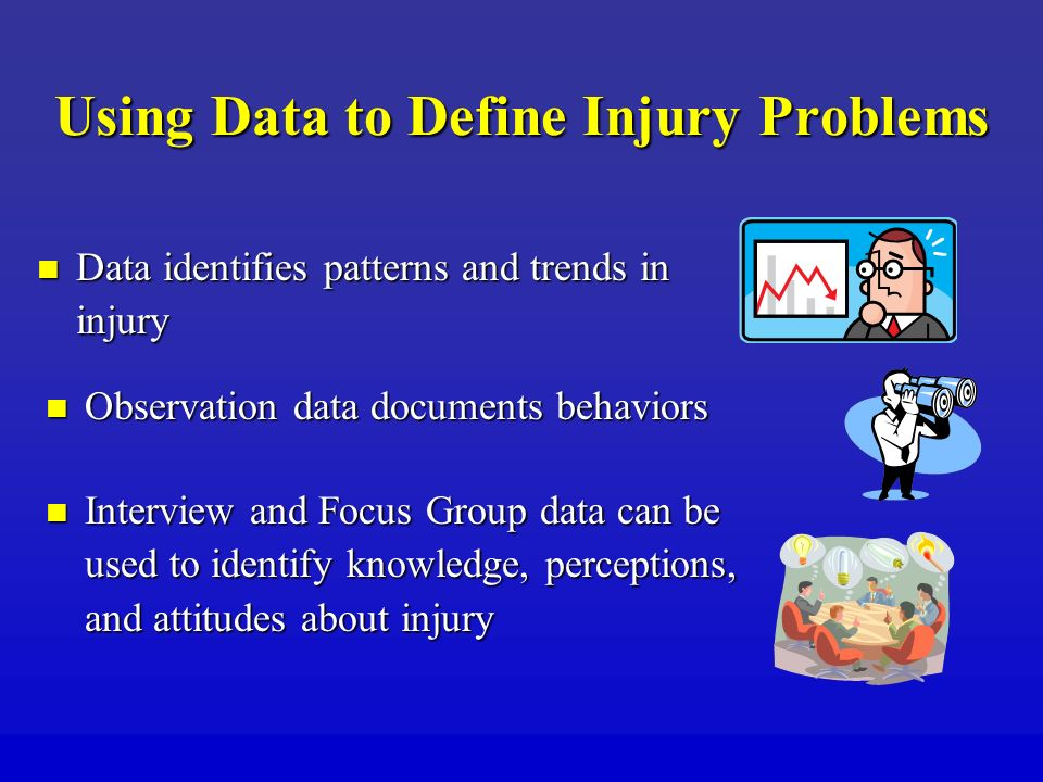 Using Data to Define Injury Problems Data identifies patterns and trends in injury Data identifies patterns and trends in injury Observation data documents behaviors Observation data documents behaviors Interview and Focus Group data can be used to identify knowledge, perceptions, and attitudes about injury Interview and Focus Group data can be used to identify knowledge, perceptions, and attitudes about injury
