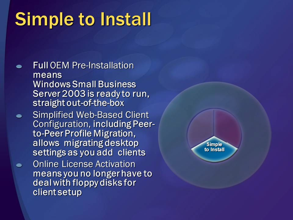 Simple to Install Full OEM Pre-Installation means Windows Small Business Server 2003 is ready to run, straight out-of-the-box Simplified Web-Based Client Configuration, including Peer- to-Peer Profile Migration, allows migrating desktop settings as you add clients Online License Activation means you no longer have to deal with floppy disks for client setup Simple to Install