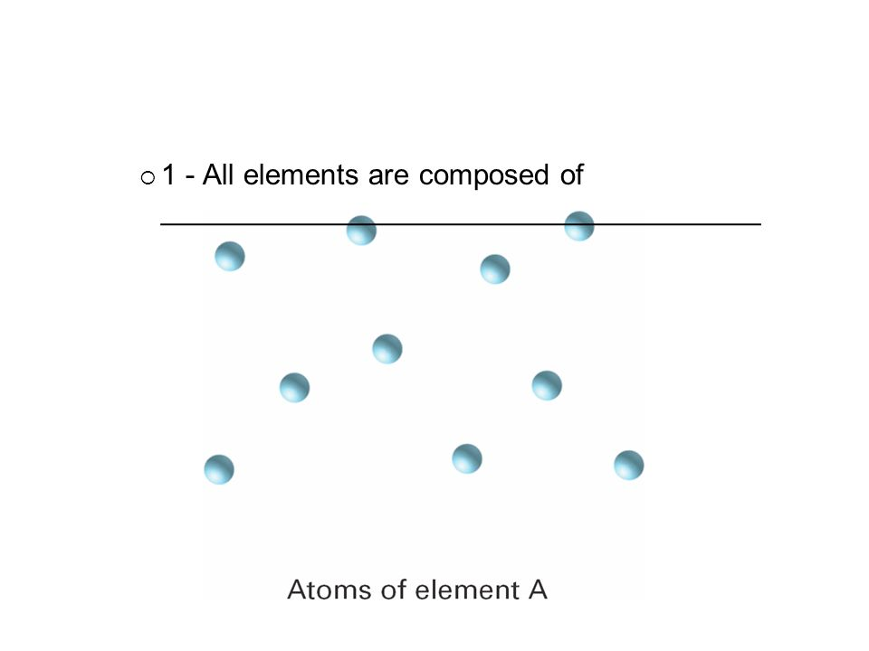 1 - All elements are composed of _____________________________________ 4.1