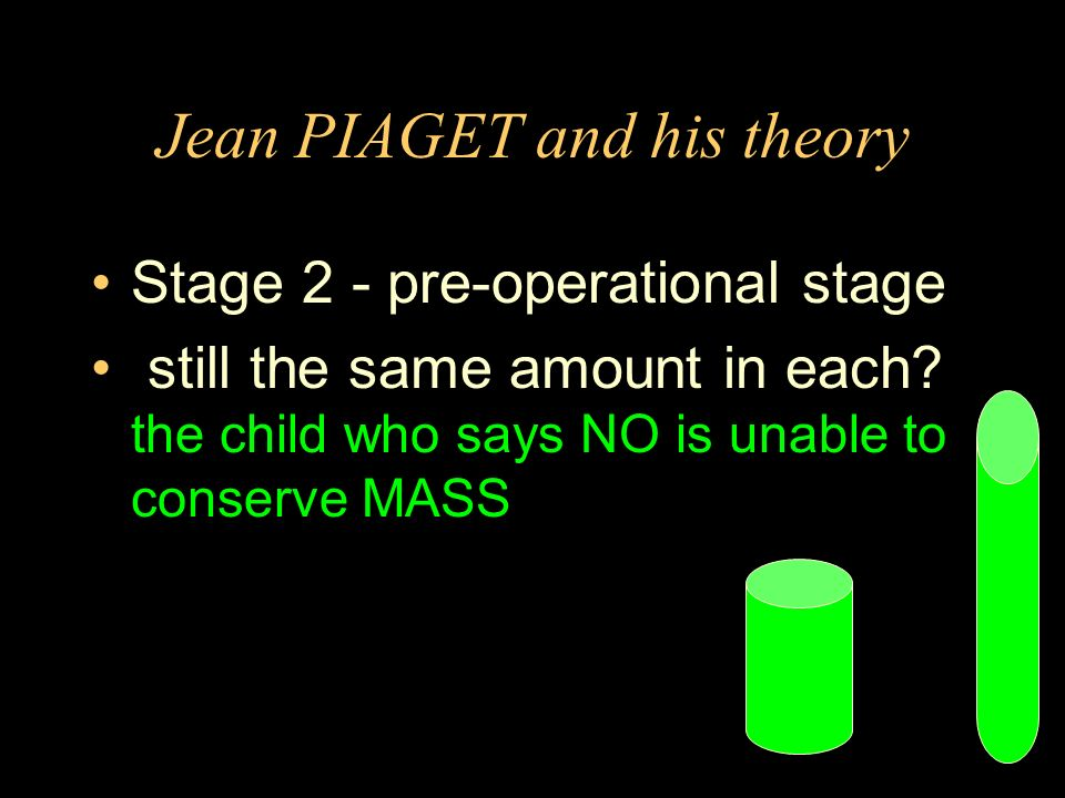 Jean PIAGET and his theory Stage 2 - pre-operational stage still the same amount in each.