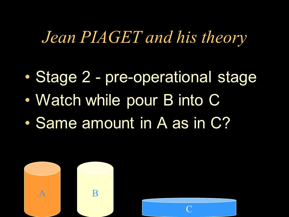 Jean PIAGET and his theory Stage 2 - pre-operational stage Watch while pour B into C Same amount in A as in C? AB C