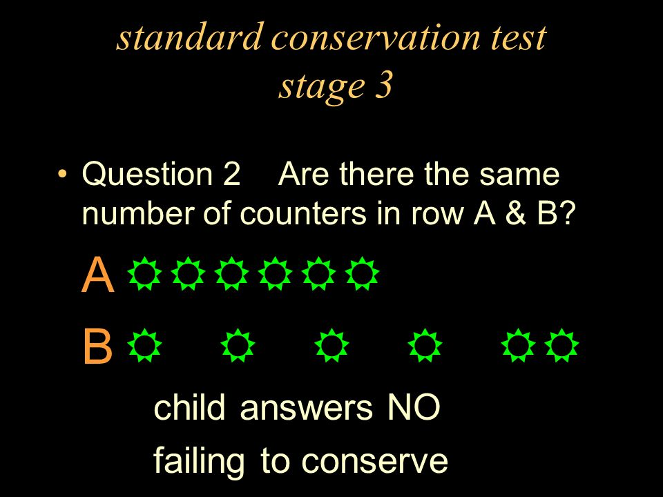 standard conservation test stage 3 Question 2 Are there the same number of counters in row A & B? A B child answers NO failing to conserve