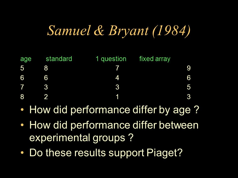 Samuel & Bryant (1984) age standard 1 questionfixed array 5879 6646 7335 8213 How did performance differ by age .