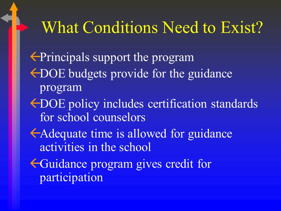 What Conditions Need to Exist FOR SUCCESSFUL PROGRAMS.