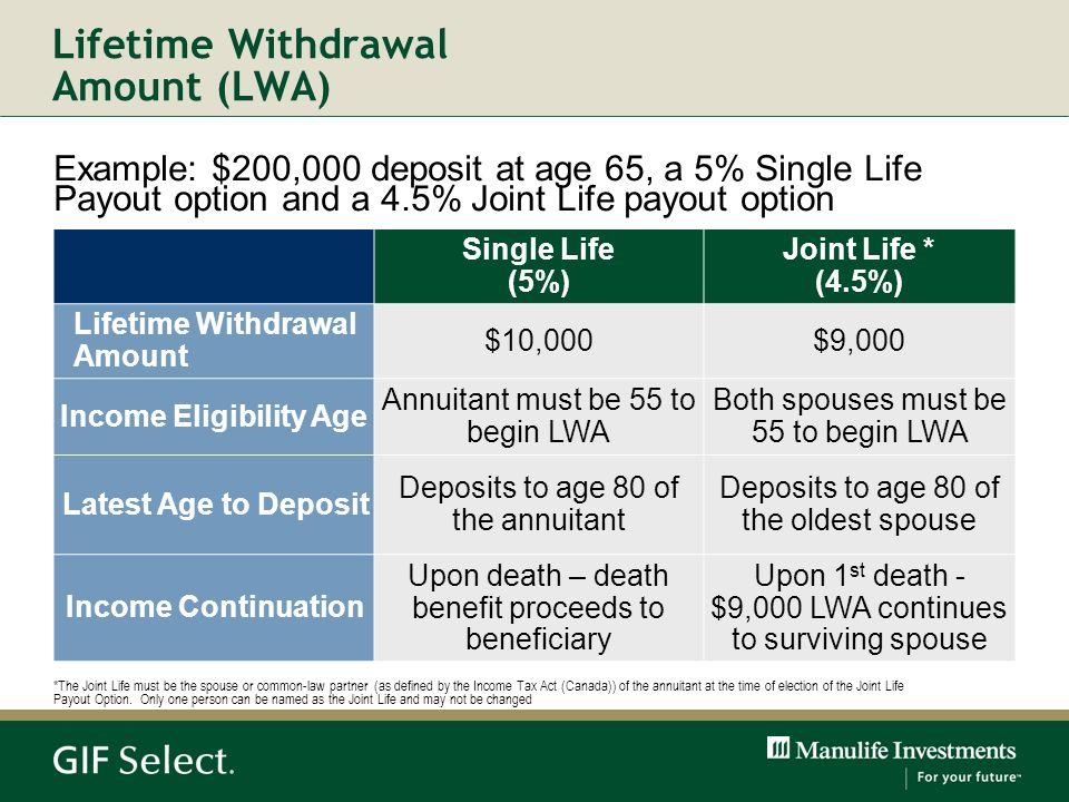 Lifetime Withdrawal Amount (LWA) Single Life (5%) Joint Life * (4.5%) Lifetime Withdrawal Amount $10,000$9,000 Income Eligibility Age Annuitant must b