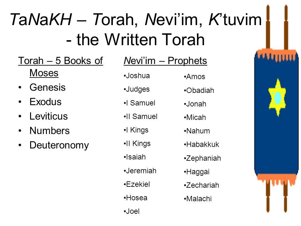 TaNaKH – Torah, Neviim, Ktuvim - the Written Torah Torah – 5 Books of Moses Genesis Exodus Leviticus Numbers Deuteronomy Neviim – Prophets Joshua Judg