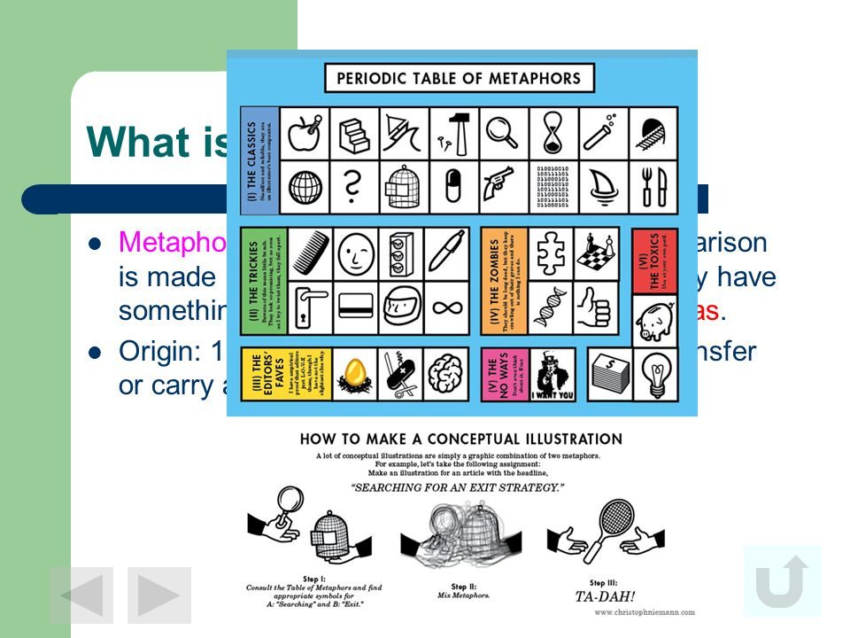 What is a metaphor? Metaphor: A figure of speech in which a comparison is made between two unlike things that actually have something in common. Does